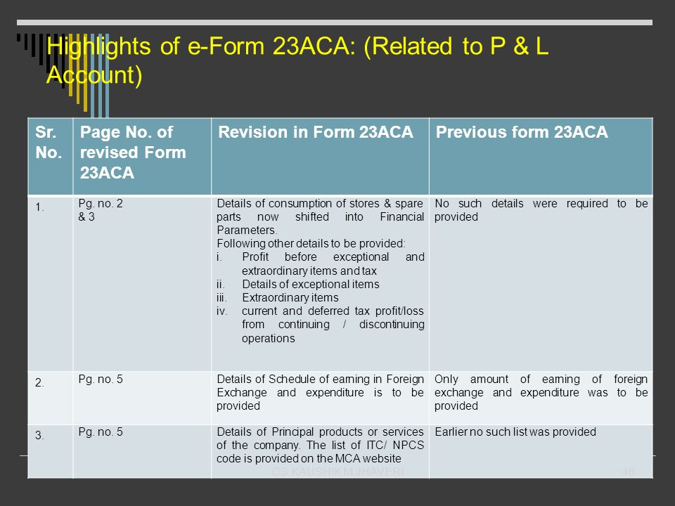 Highlights of e-Form 23ACA: (Related to P & L Account)