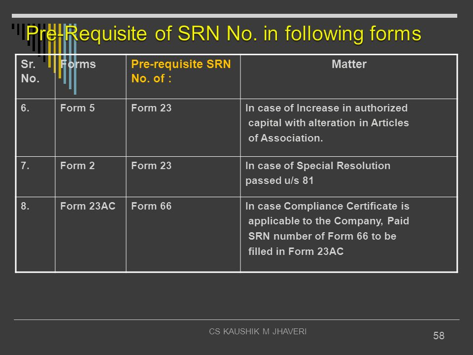 Pre-Requisite of SRN No. in following forms