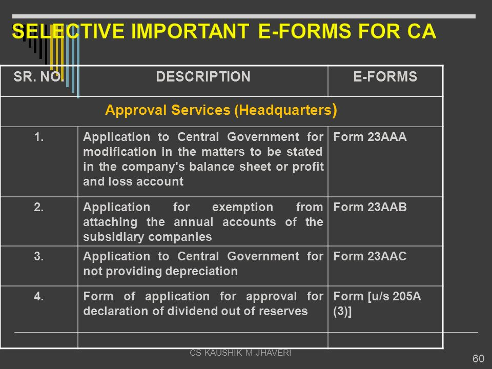 SELECTIVE IMPORTANT E-FORMS FOR CA