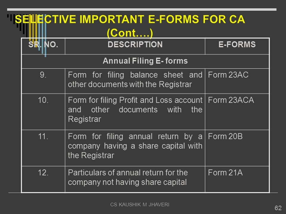 SELECTIVE IMPORTANT E-FORMS FOR CA (Cont….)
