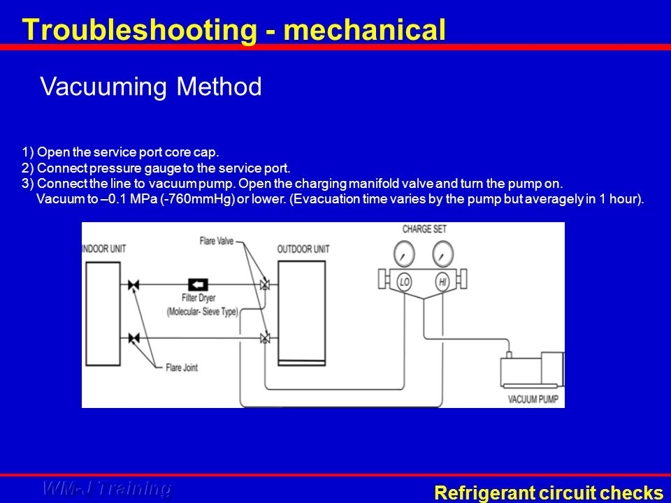 Troubleshooting - mechanical