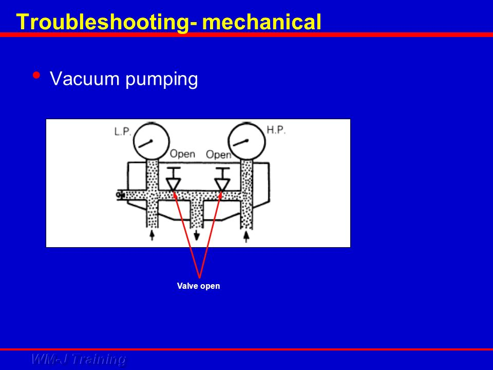 Troubleshooting- mechanical