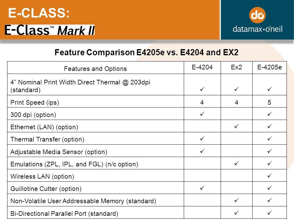 E-CLASS: Feature Comparison E4205e vs. E4204 and EX2