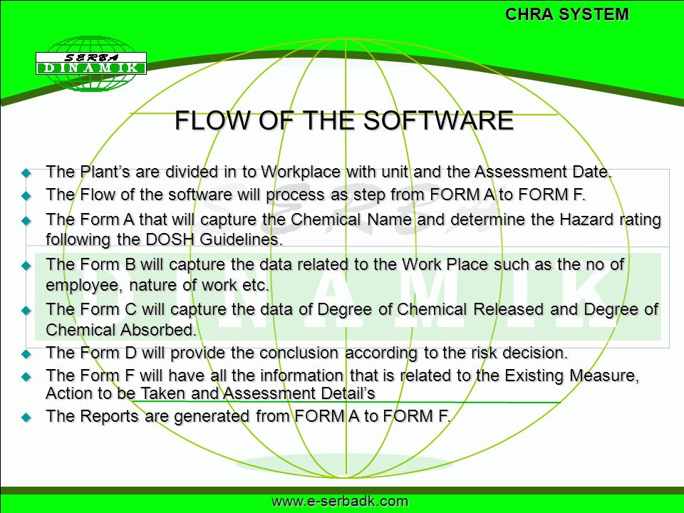 FLOW OF THE SOFTWARE CHRA SYSTEM