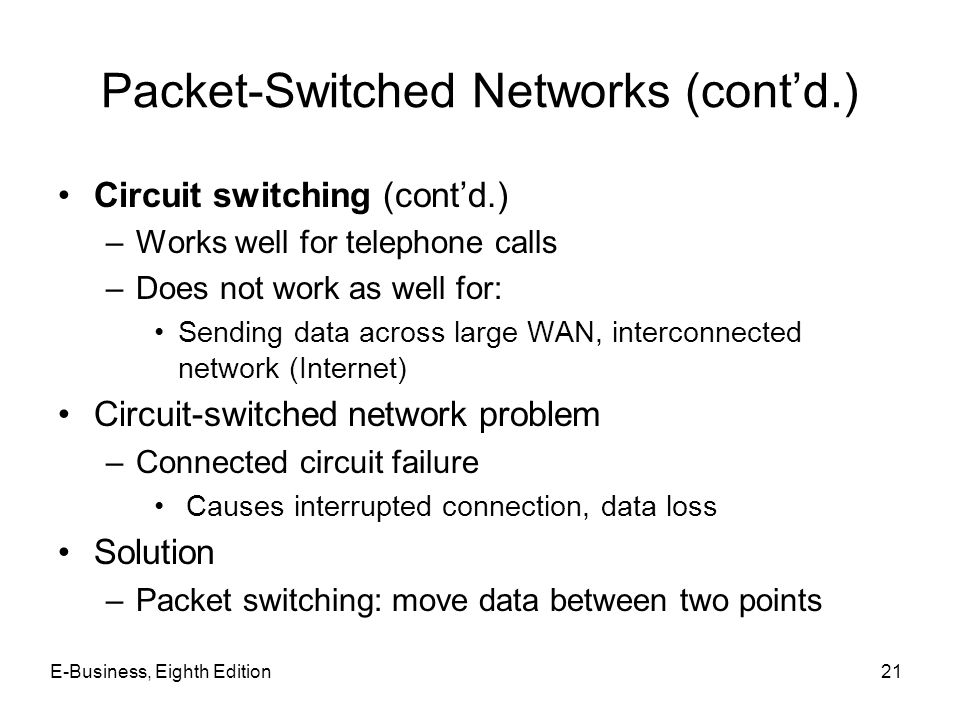 Packet-Switched Networks (cont'd.)