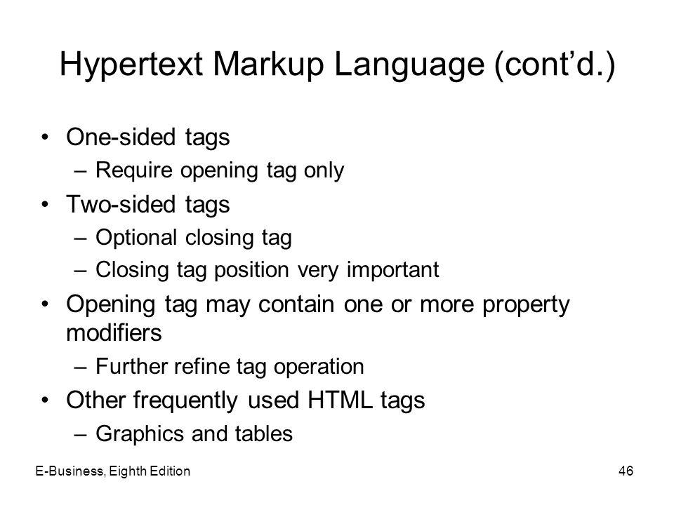 Hypertext Markup Language (cont'd.)