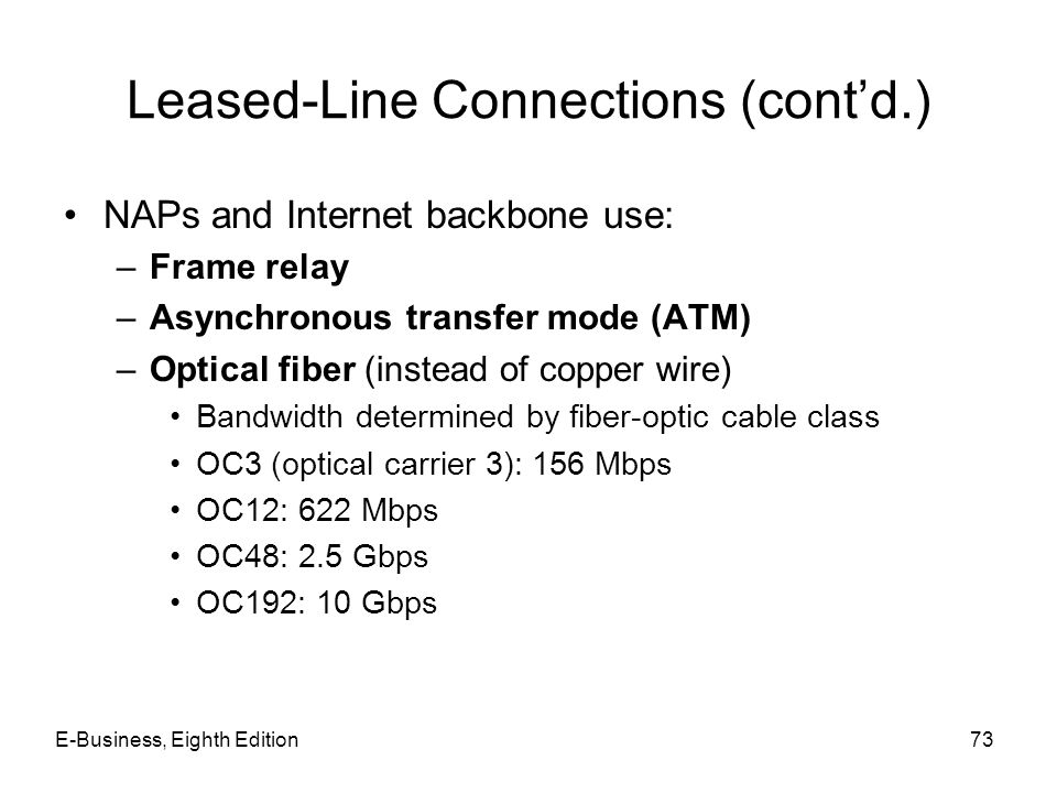 Leased-Line Connections (cont'd.)
