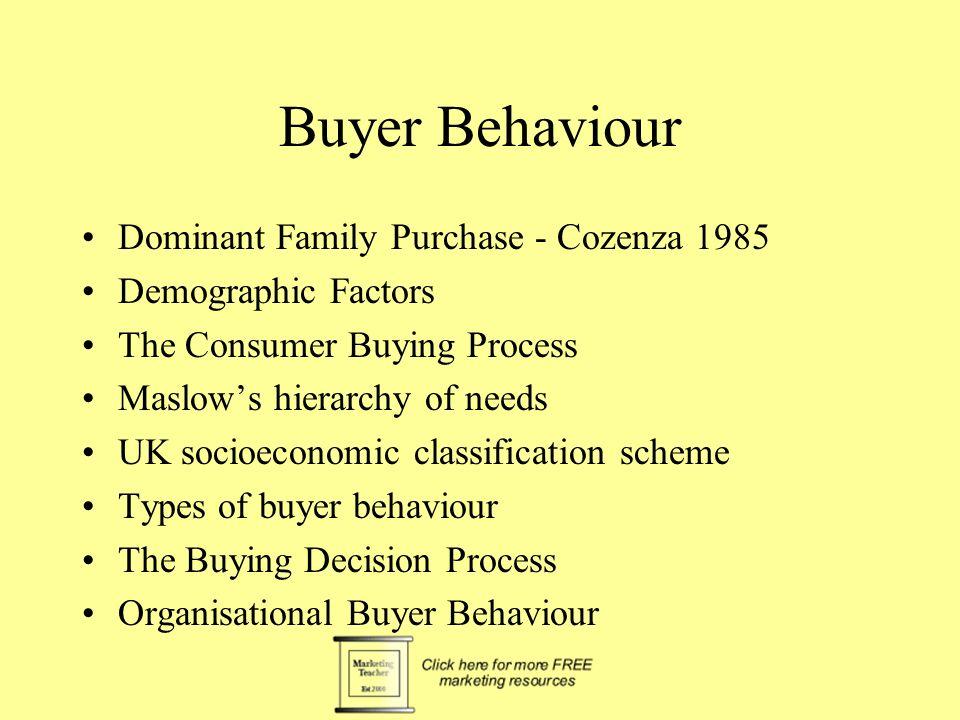 Buyer Behaviour Dominant Family Purchase - Cozenza 1985