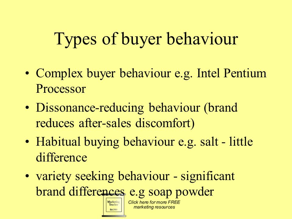 Types of buyer behaviour