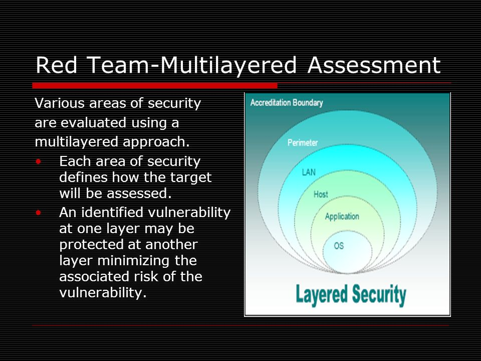 Red Team-Multilayered Assessment