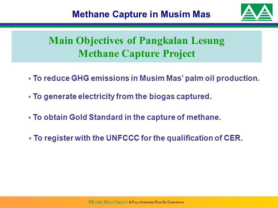 Main Objectives of Pangkalan Lesung Methane Capture Project