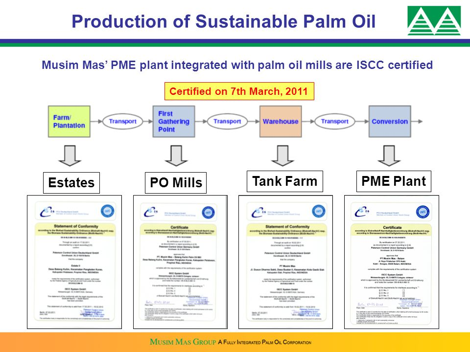 Musim Mas' PME plant integrated with palm oil mills are ISCC certified