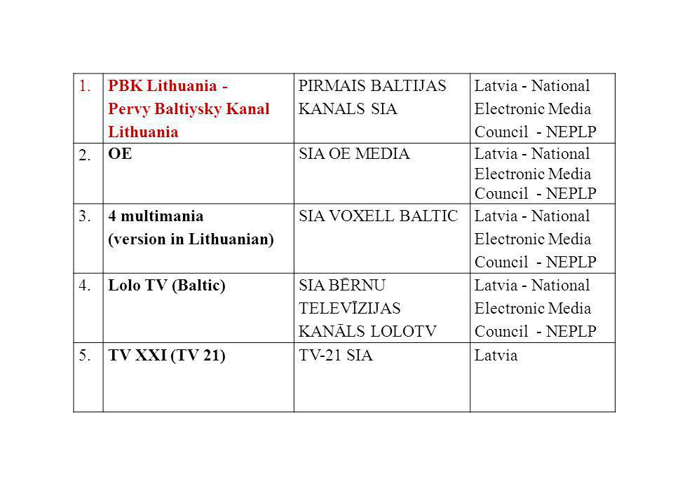 1. PBK Lithuania - Pervy Baltiysky Kanal Lithuania. PIRMAIS BALTIJAS KANALS SIA. Latvia - National Electronic Media Council - NEPLP.