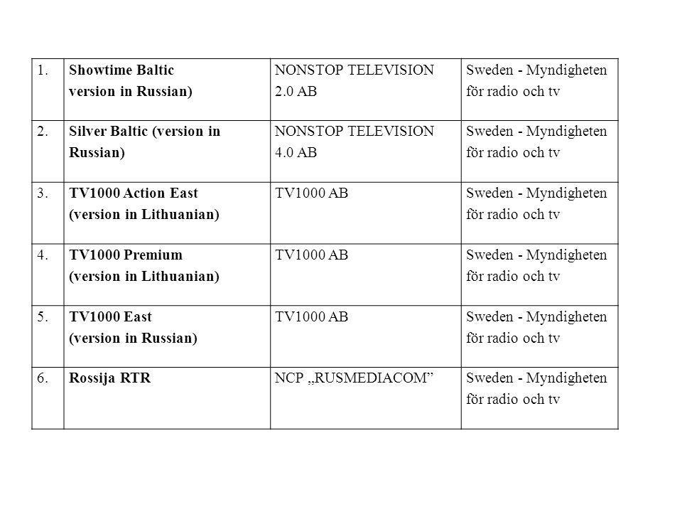 1. Showtime Baltic. version in Russian) NONSTOP TELEVISION 2.0 AB. Sweden - Myndigheten för radio och tv.
