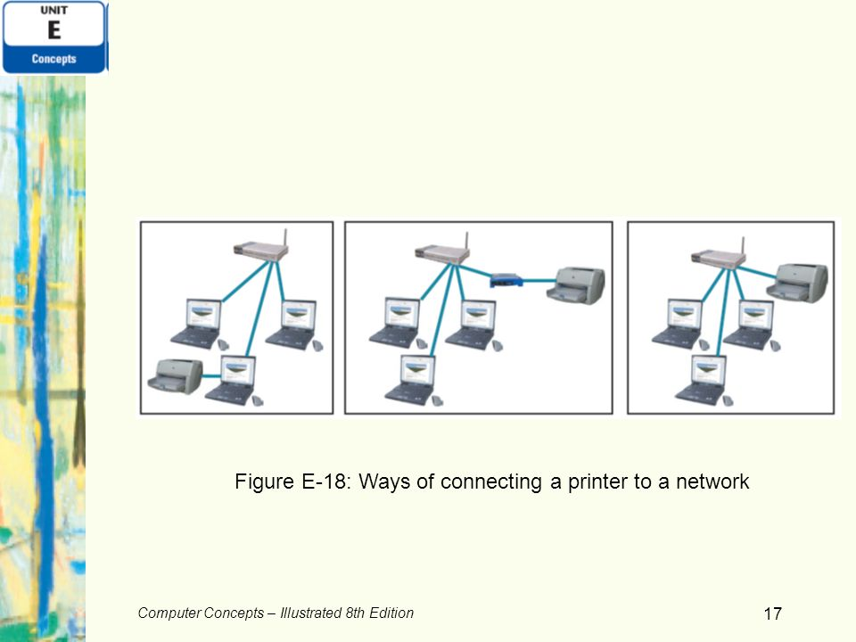 Figure E-18: Ways of connecting a printer to a network
