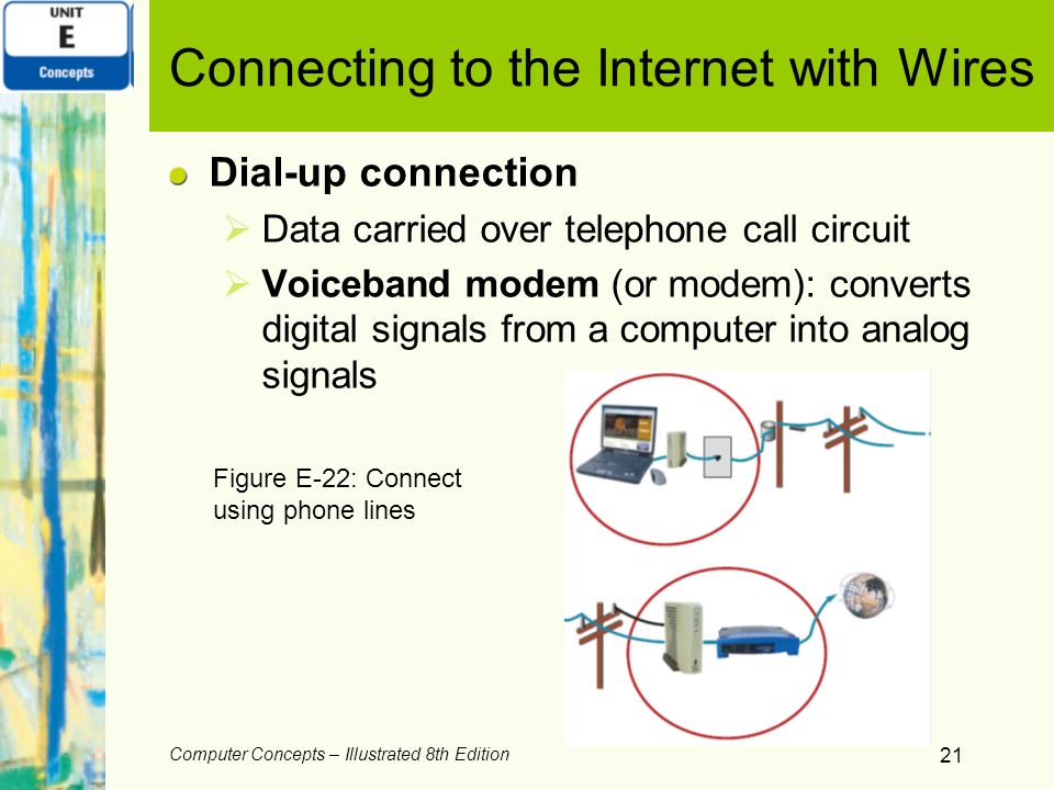 Connecting to the Internet with Wires