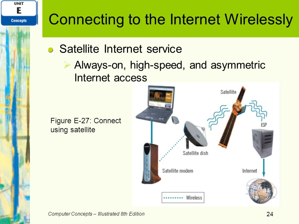 Connecting to the Internet Wirelessly