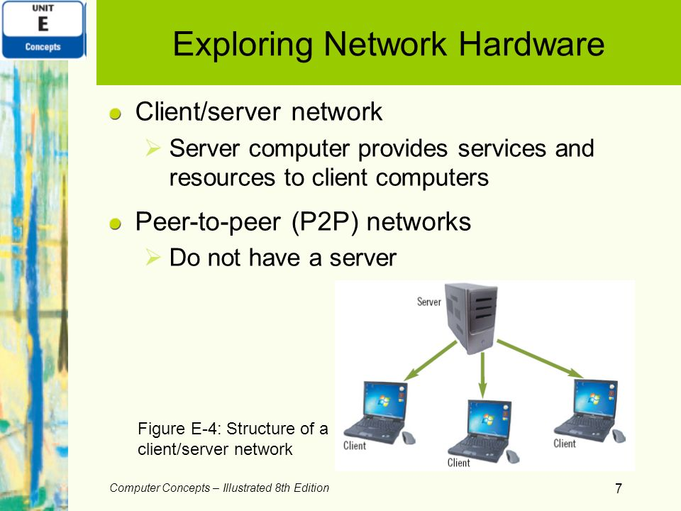 Exploring Network Hardware
