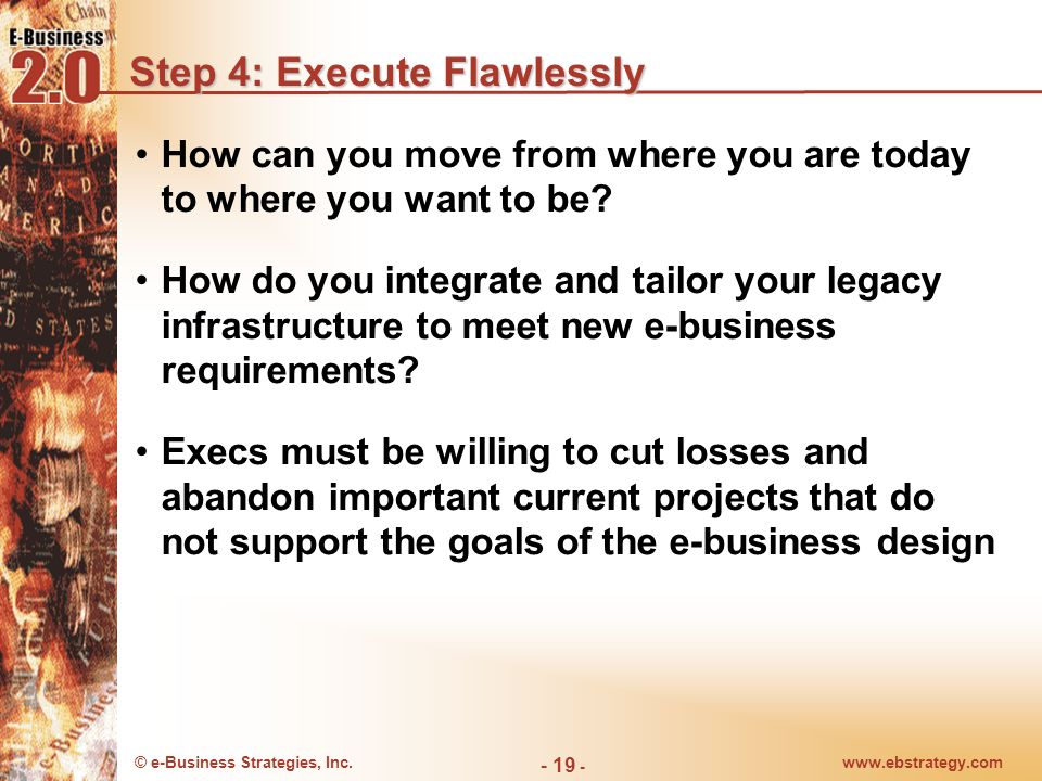 Step 4: Execute Flawlessly