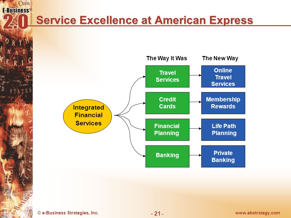Service Excellence at American Express