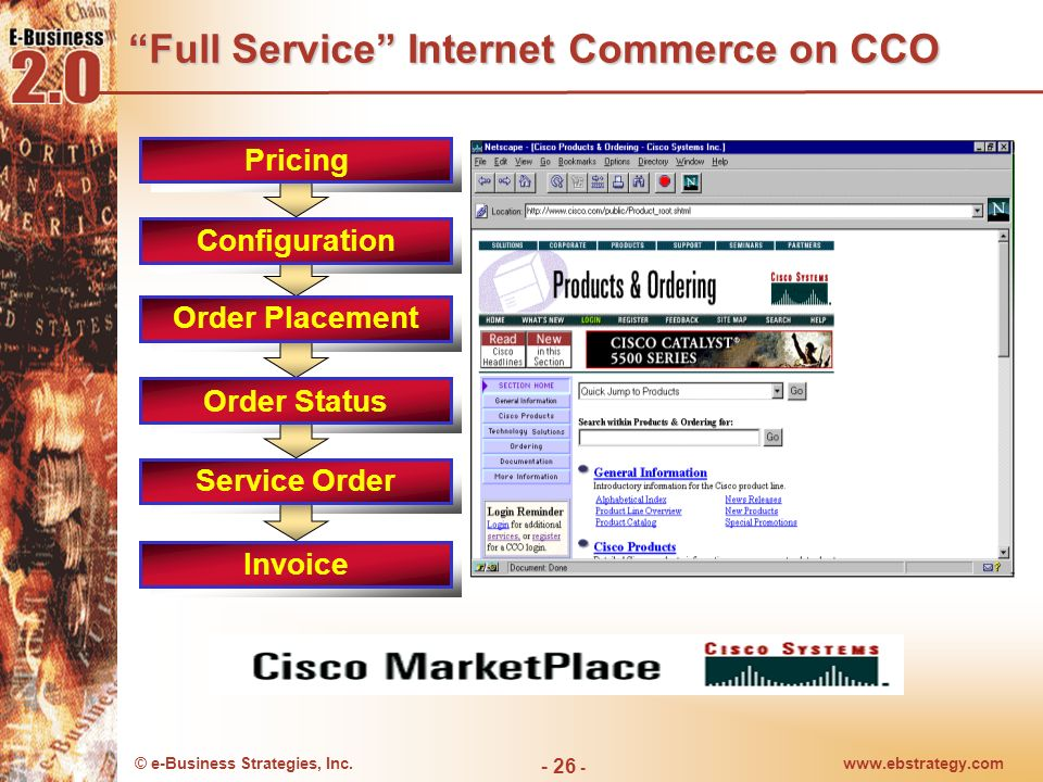 Full Service Internet Commerce on CCO