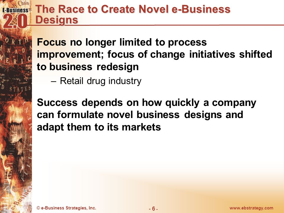 The Race to Create Novel e-Business Designs