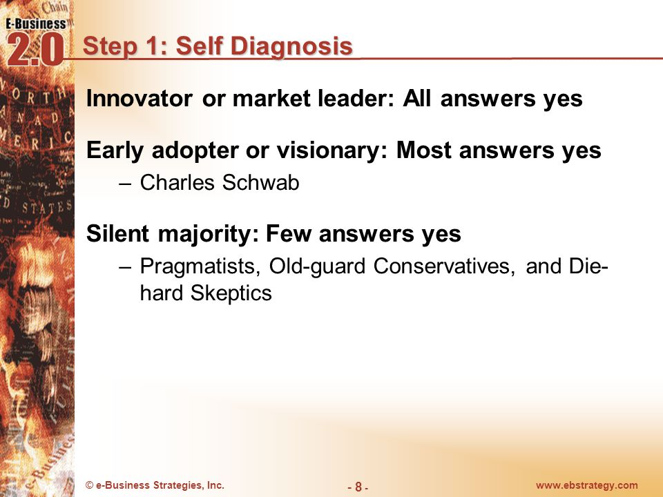 Step 1: Self Diagnosis Innovator or market leader: All answers yes