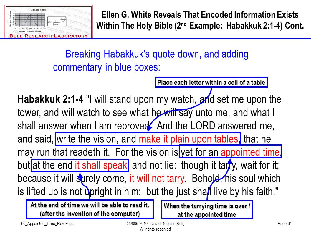 Breaking Habakkuk s quote down, and adding commentary in blue boxes: