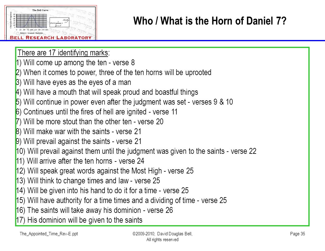 Who / What is the Horn of Daniel 7