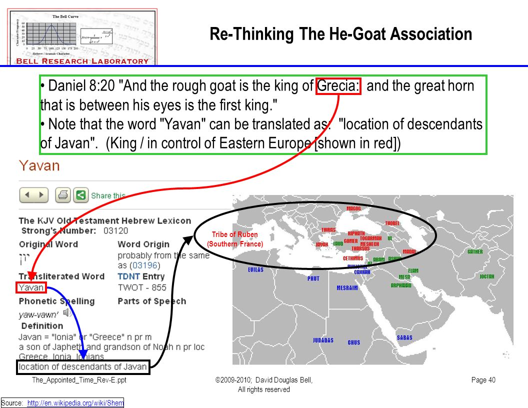Re-Thinking The He-Goat Association