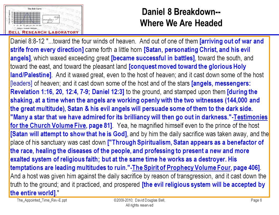 Daniel 8 Breakdown-- Where We Are Headed