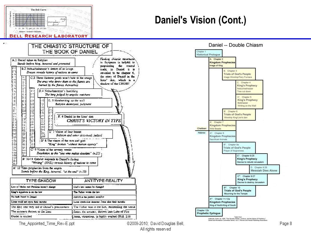 Daniel s Vision (Cont.)