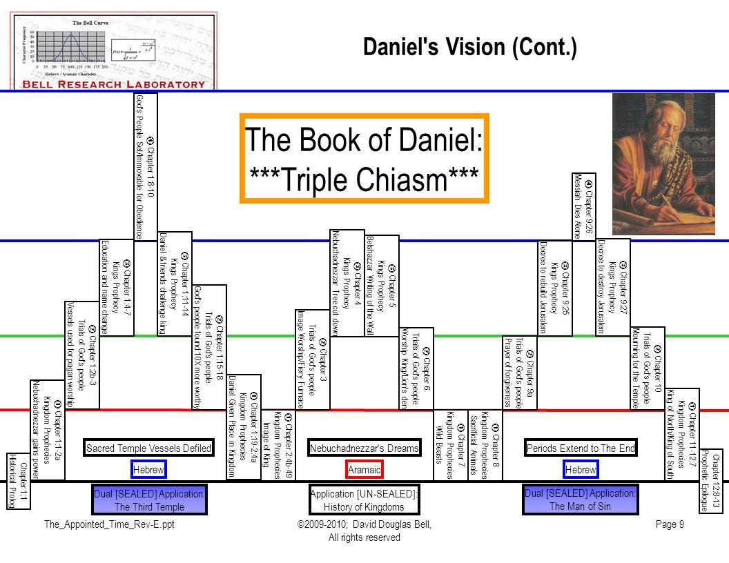 The Book of Daniel: ***Triple Chiasm*** Daniel s Vision (Cont.)