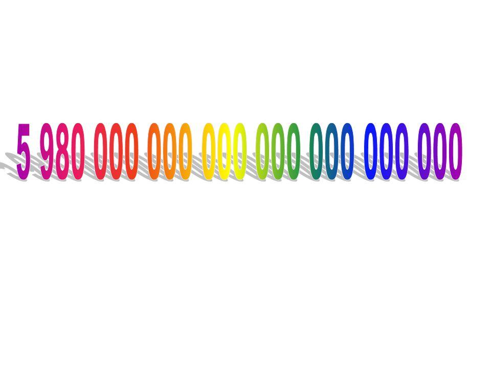 5 980 000 000 000 000 000 000 000