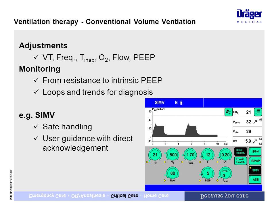 VT, Freq., Tinsp, O2, Flow, PEEP Monitoring