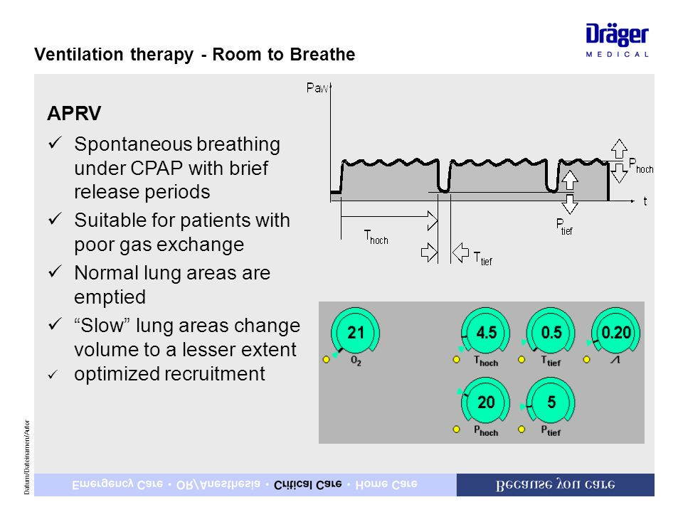 Spontaneous breathing under CPAP with brief release periods