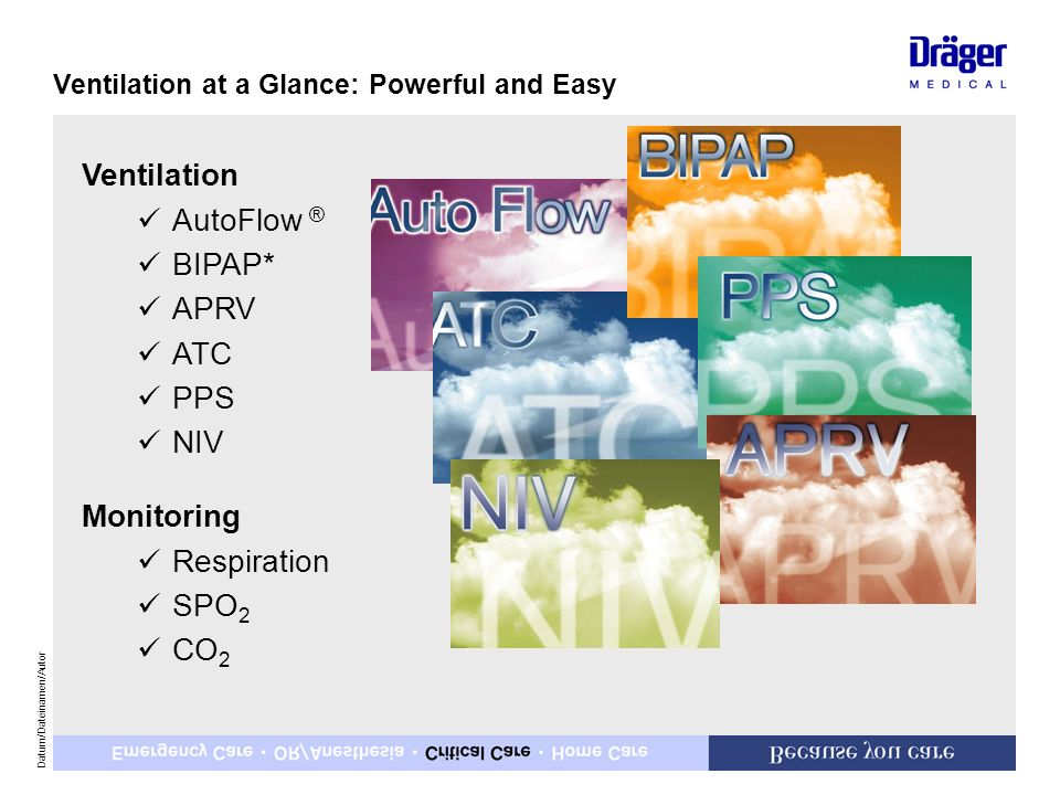 Ventilation AutoFlow ® BIPAP* APRV ATC PPS NIV Monitoring Respiration