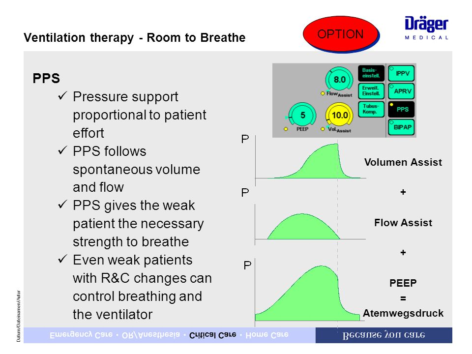 Pressure support proportional to patient effort