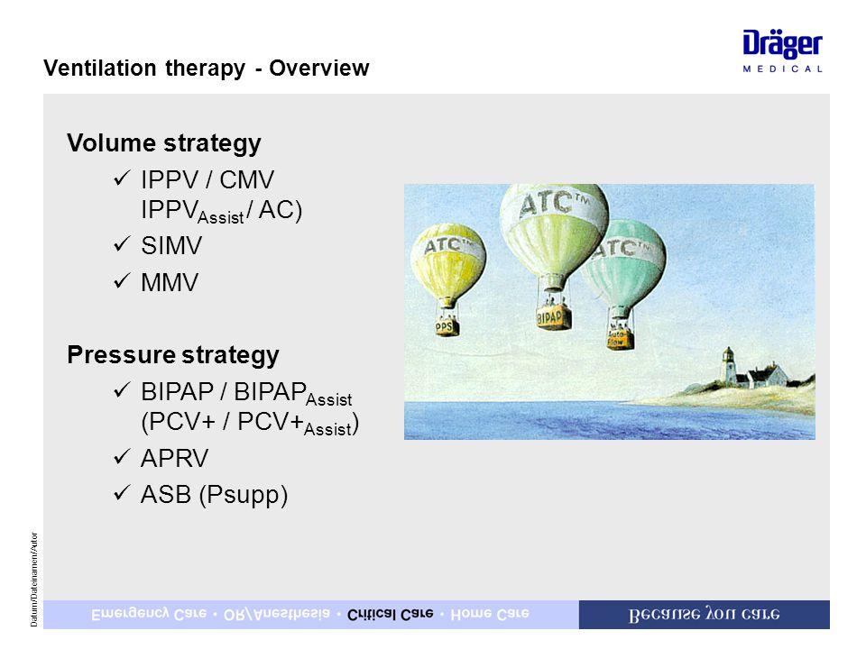 IPPV / CMV IPPVAssist / AC) SIMV MMV Pressure strategy