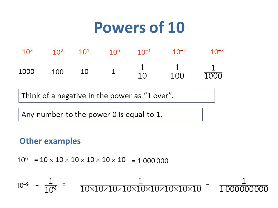 Powers of 10 Other examples