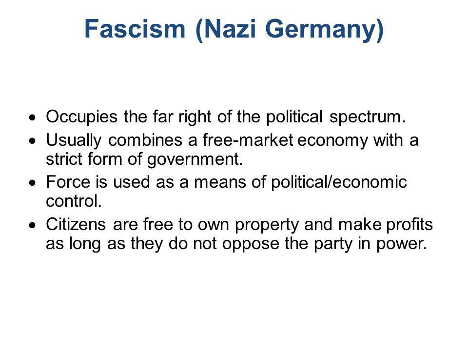Fascism (Nazi Germany)