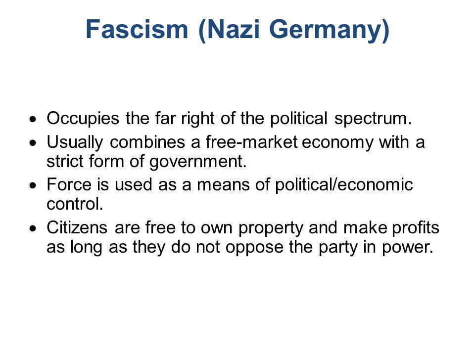 Fascism (Nazi Germany)