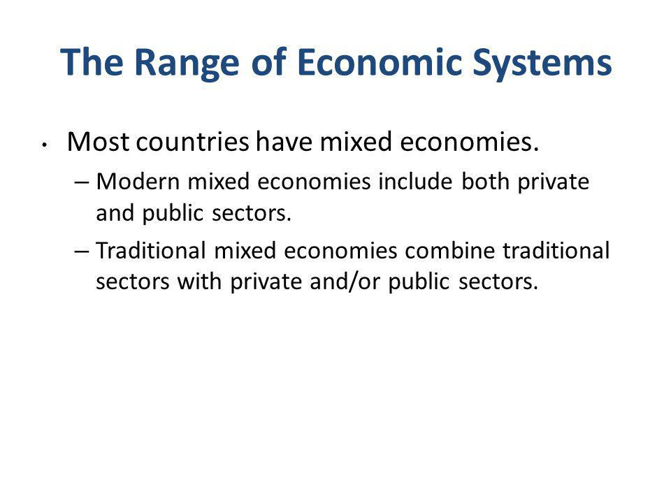 The Range of Economic Systems
