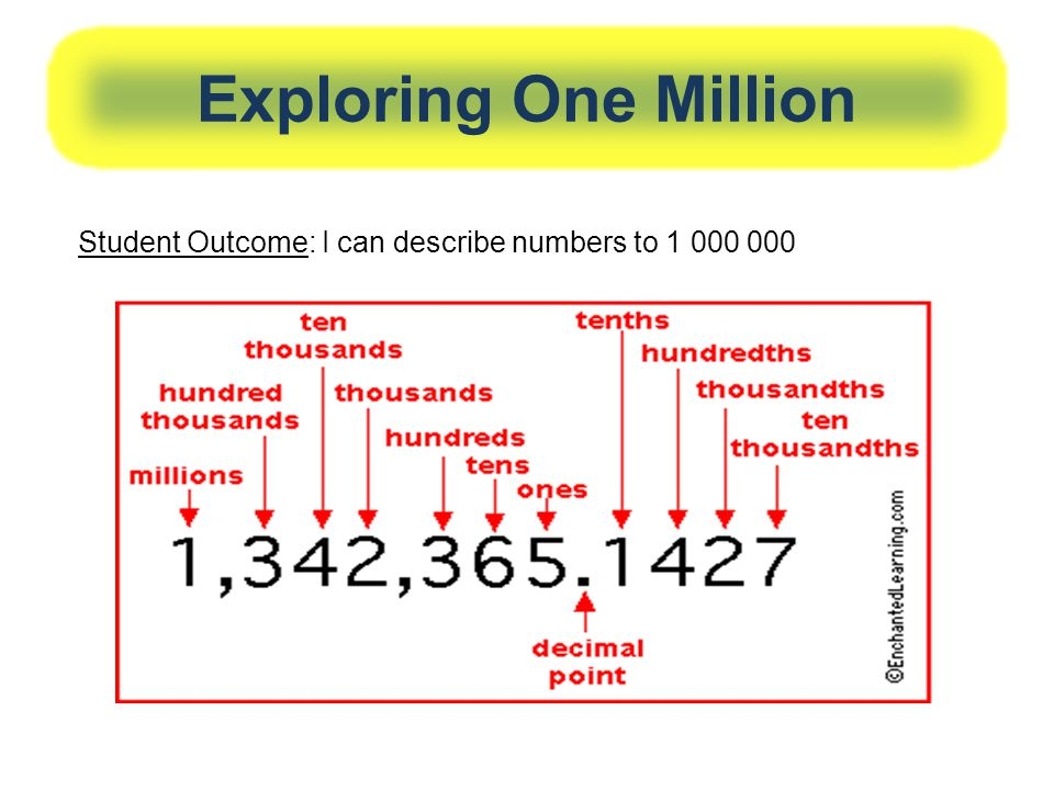Exploring One Million Student Outcome: I can describe numbers to