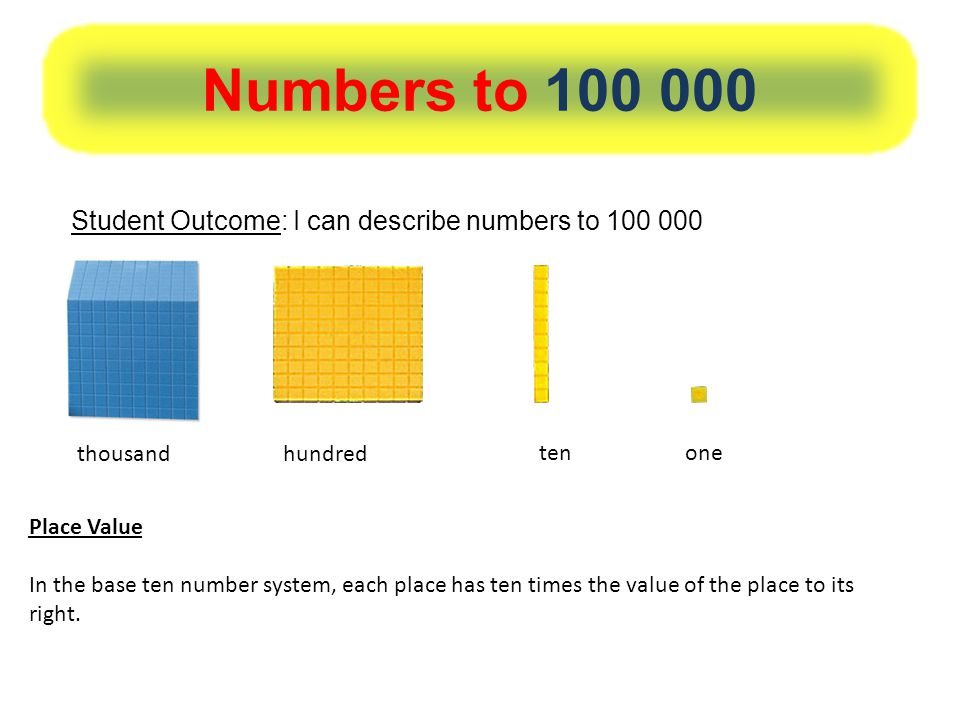 Numbers to Student Outcome: I can describe numbers to