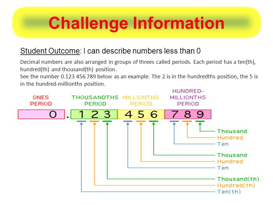 Challenge Information
