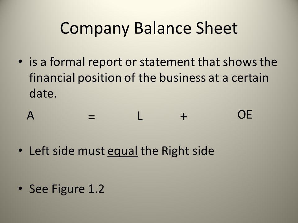 Company Balance Sheet = +