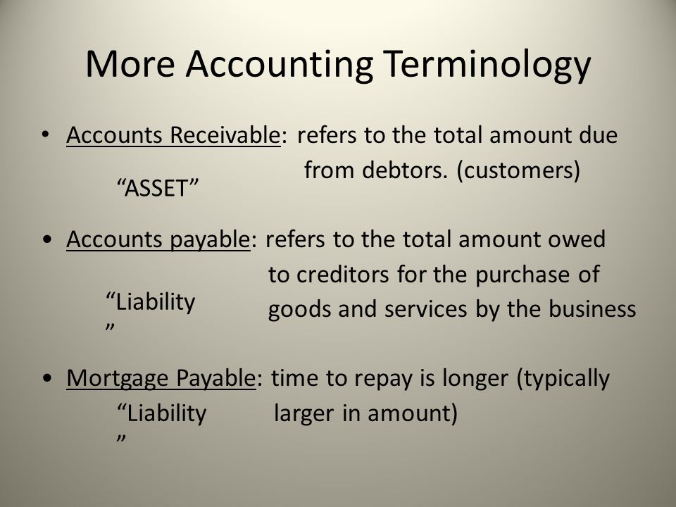 More Accounting Terminology