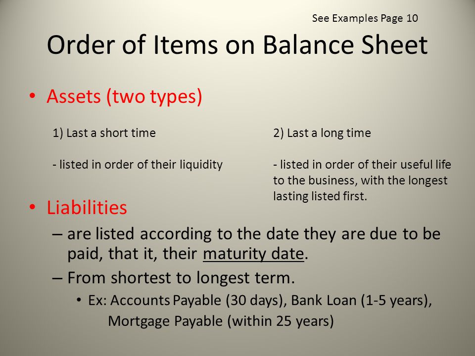 Order of Items on Balance Sheet