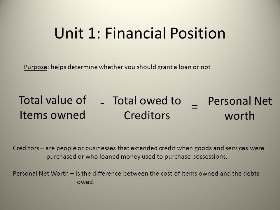 Unit 1: Financial Position